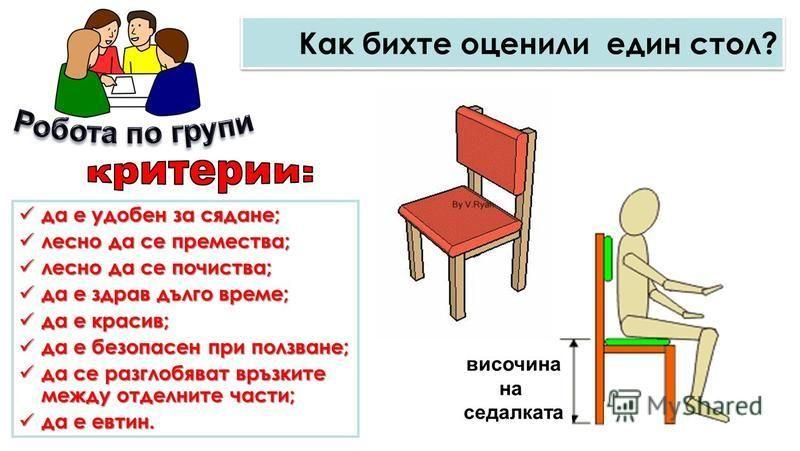 Как бихте оценили един стол? височина на седалката да е удобен за сядане; да е удобен за сядане; лесно да се премества; лесно да се премества; лесно да се почиства; лесно да се почиства; да е здрав дълго време; да е здрав дълго време; да е красив; да