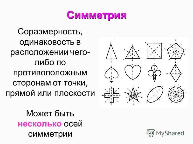 Симметрия Соразмерность, одинаковость в расположении чего- либо по противоположным сторонам от точки, прямой или плоскости Может быть несколько осей симметрии