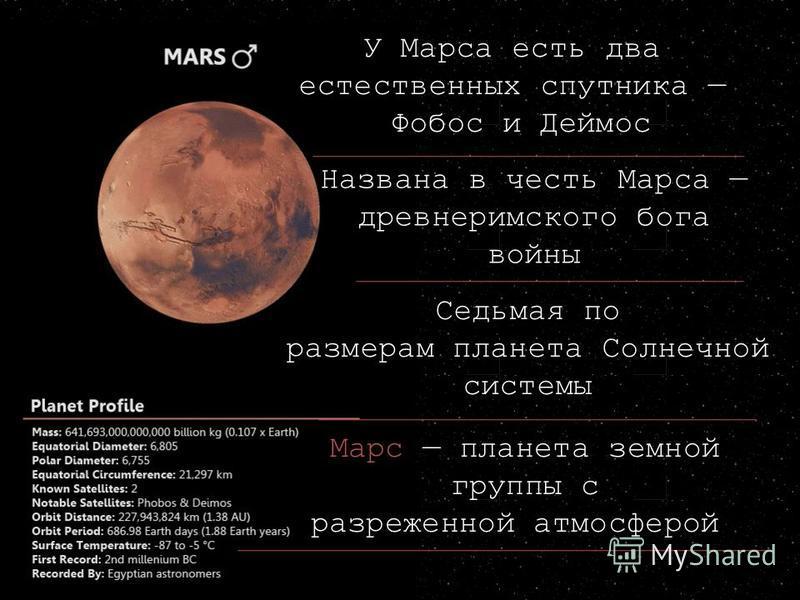 Седьмая по размерам планета Солнечной системы Марс планета земной группы с разреженной атмосферой Названа в честь Марса древнеримского бога войны У Марса есть два естественных спутника Фобос и Деймос