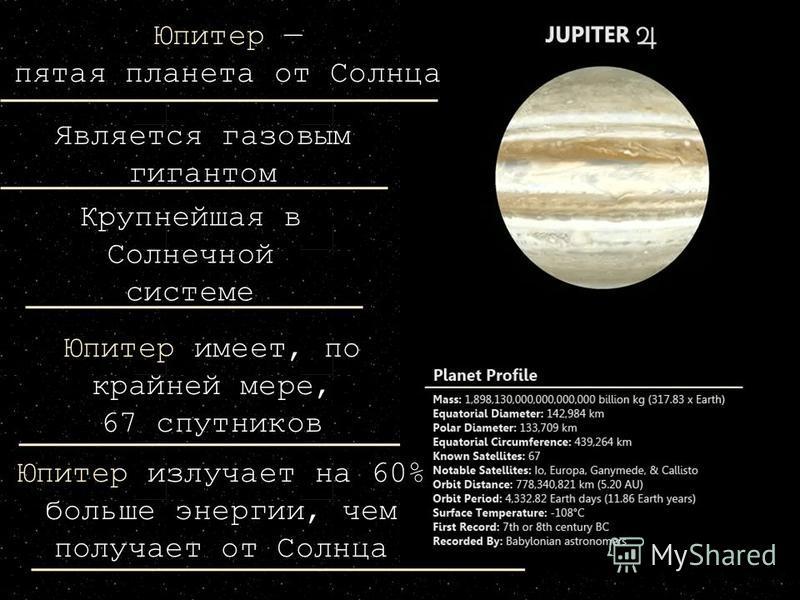 Является газовым гигантом Крупнейшая в Солнечной системе Юпитер излучает на 60% больше энергии, чем получает от Солнца Юпитер пятая планета от Солнца Юпитер имеет, по крайней мере, 67 спутников