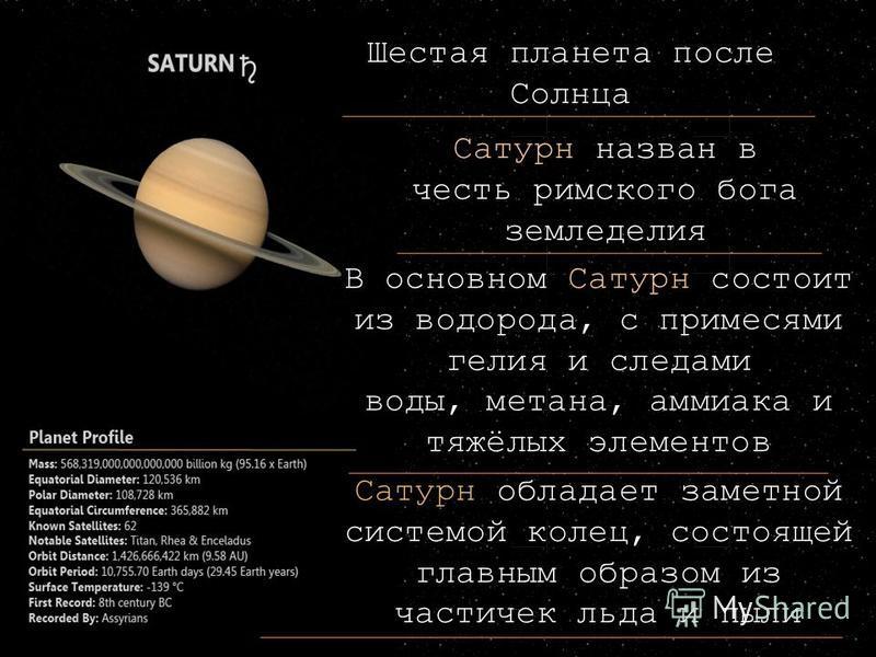 Шестая планета после Солнца Сатурн обладает заметной системой колец, состоящей главным образом из частичек льда и пыли Сатурн назван в честь римского бога земледелия В основном Сатурн состоит из водорода, с примесями гелия и следами воды, метана, амм