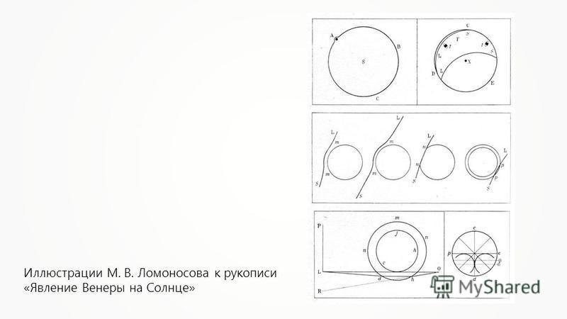 Иллюстрации М. В. Ломоносова к рукописи «Явление Венеры на Солнце»
