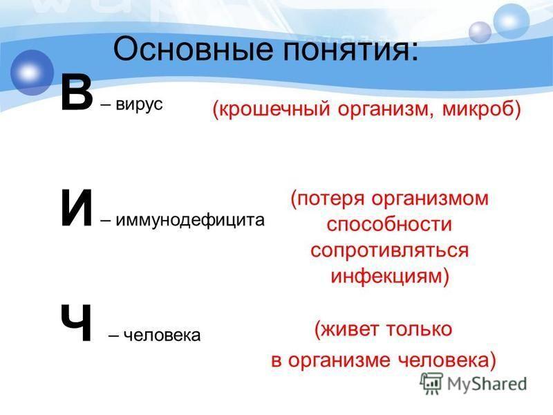 Основные понятия: В – вирус И – иммуннойдефицита Ч – человека (крошечный организм, микроб) (потеря организмом способности сопротивляться инфекциям) (живет только в организме человека)