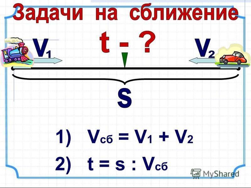 1) V сб = V 1 + V 2 2) t = s : V сб