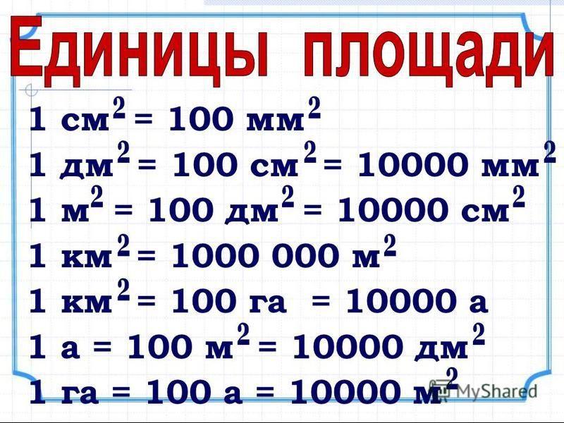 1 см = 100 мм 1 дм = 100 см = 10000 мм 1 м = 100 дм = 10000 см 1 км = 1000 000 м 1 км = 100 га = 10000 а 1 а = 100 м = 10000 дм 1 га = 100 а = 10000 м
