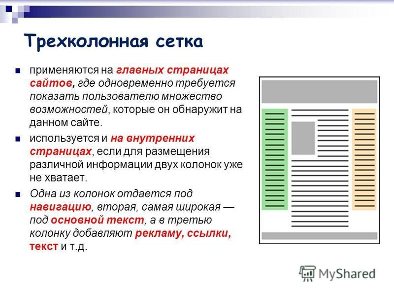 применяются на главных страницах сайтов, где одновременно требуется показать пользователю множество возможностей, которые он обнаружит на данном сайте. используется и на внутренних страницах, если для размещения различной информации двух колонок уже