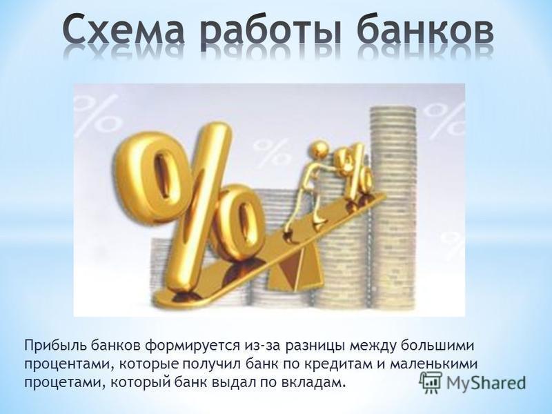 Прибыль банков формируется из-за разницы между большими процентами, которые получил банк по кредитам и маленькими процентами, который банк выдал по вкладам.