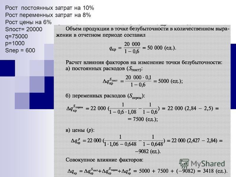 17 Рост постоянных затрат на 10% Рост переменных затрат на 8% Рост цены на 6% Sпост= 20000 q=75000 р=1000 Sпер = 600