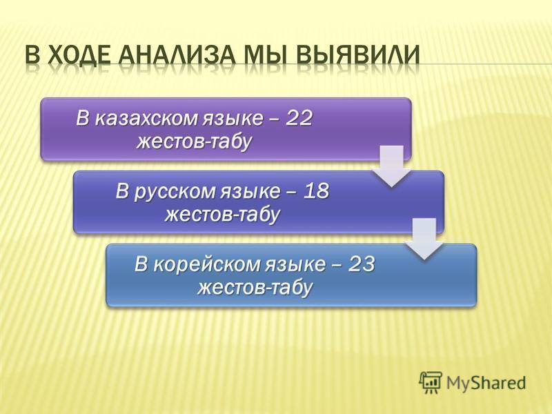 В казахском языке – 22 жестов-табу В русском языке – 18 жестов-табу В корейском языке – 23 жестов-табу