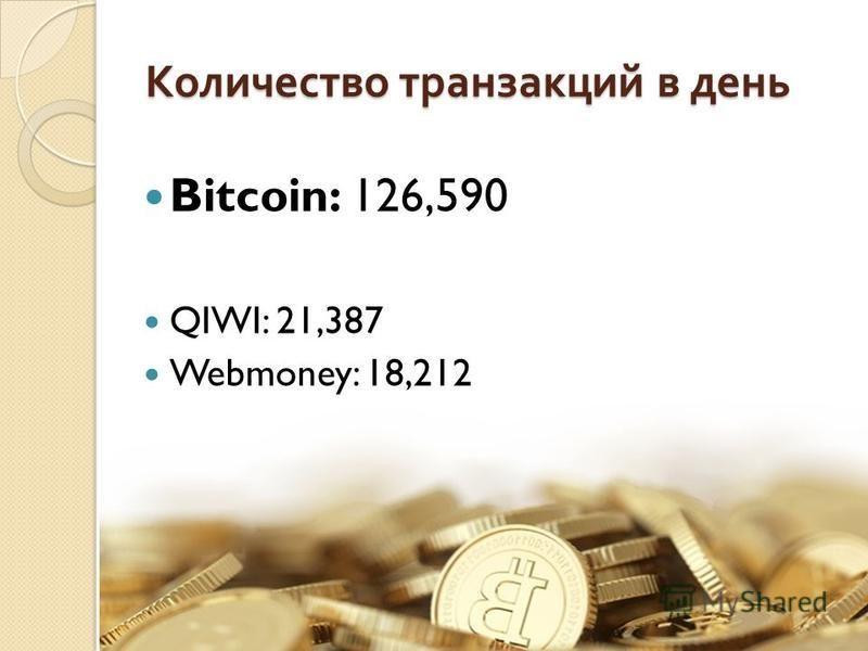 Количество транзакций в день Bitcoin: 126,590 QIWI: 21,387 Webmoney: 18,212