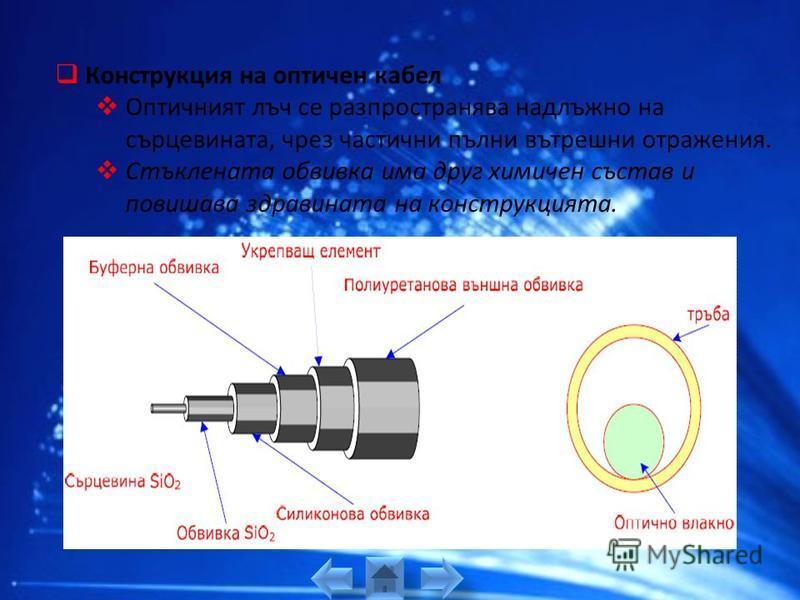 II. Видове оптични кабели Според предназначението и според конструкция