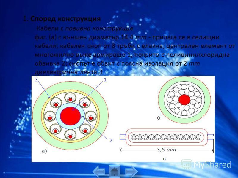 Силиконова обвивка - защитно укрепващо покритие с дебелина 125µm; предпазва влакното от влага и механични повреди. Полимерна буферна обвивка от подходящи материали (полиамид, флуоропласт, полипропиоен, полиетилен с голяма плътност) - дебелина (200-25