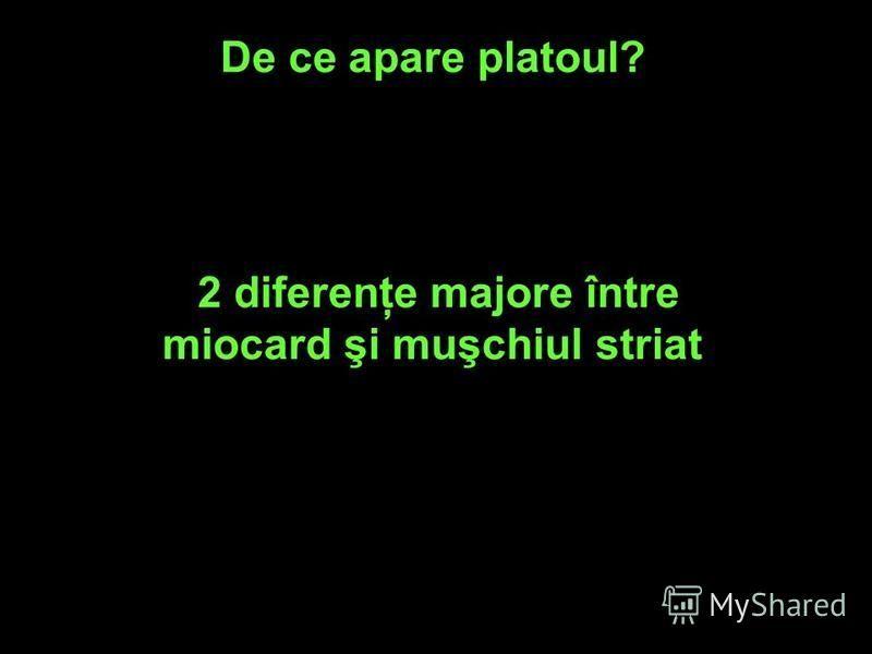 De ce apare platoul? 2 diferenţe majore între miocard şi muşchiul striat
