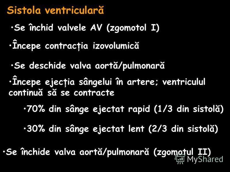 Sistola ventriculară Se închid valvele AV (zgomotol I) Începe contracţia izovolumică Se deschide valva aortă/pulmonară Începe ejecţia sângelui în artere; ventriculul continuă să se contracte Se închide valva aortă/pulmonară (zgomotul II) 70% din sâng