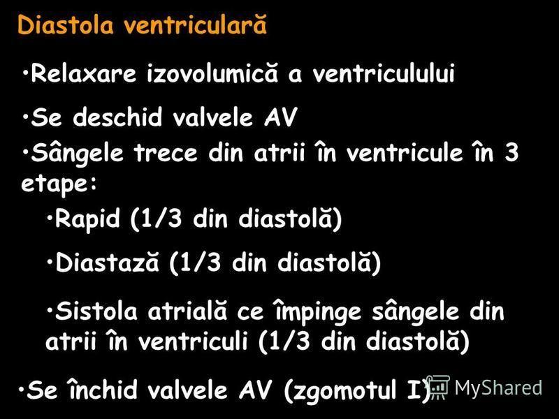 Diastola ventriculară Relaxare izovolumică a ventriculului Se deschid valvele AV Rapid (1/3 din diastolă) Se închid valvele AV (zgomotul I) Sângele trece din atrii în ventricule în 3 etape: Sistola atrială ce împinge sângele din atrii în ventriculi (