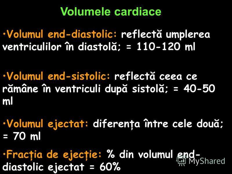 Volumele cardiace Volumul end-diastolic: reflectă umplerea ventriculilor în diastolă; = 110-120 ml Volumul end-sistolic: reflectă ceea ce rămâne în ventriculi după sistolă; = 40-50 ml Volumul ejectat: diferenţa între cele două; = 70 ml Fracţia de eje