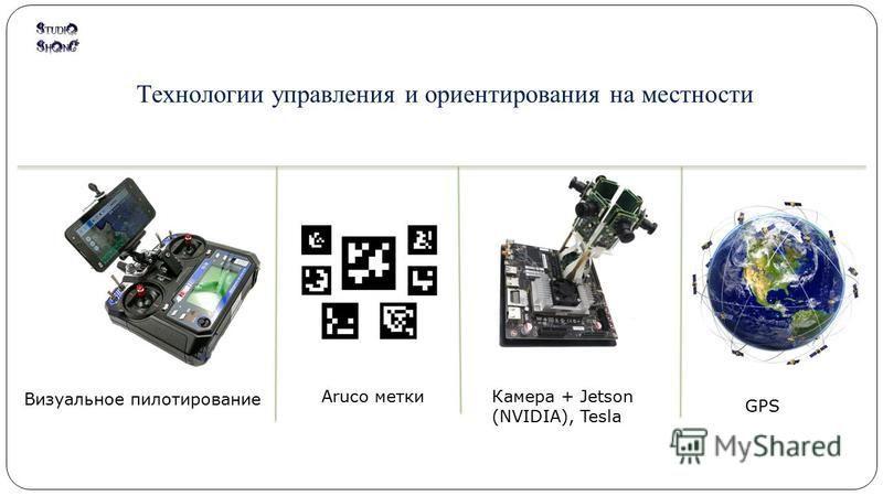GPS Камера + Jetson (NVIDIA), Tesla Технологии управления и ориентирования на местности Визуальное пилотирование Aruco метки