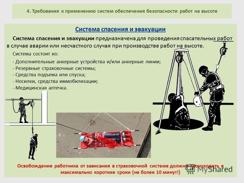 4. Требования к применению систем обеспечения безопасности работ на высоте Система спасения и эвакуации Система спасения и эвакуации предназначена для проведения спасательных работ в случае аварии или несчастного случая при производстве работ на высо