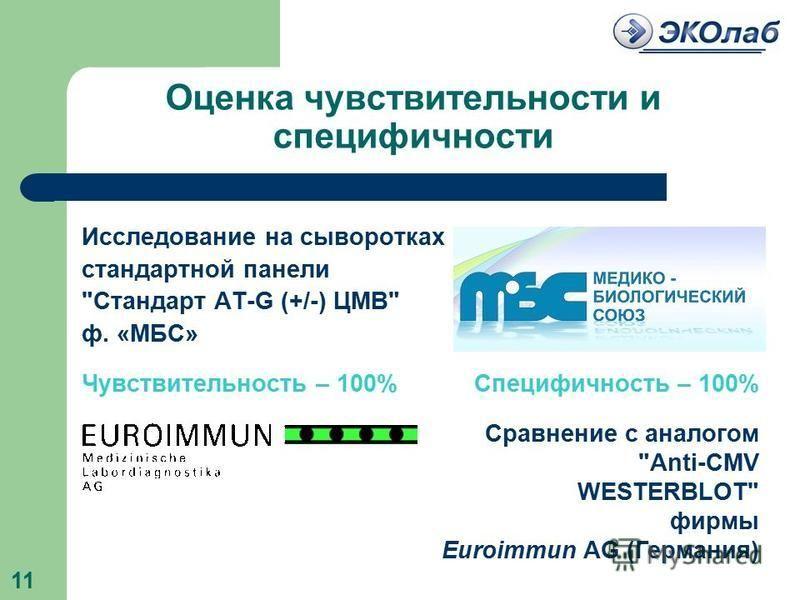 Оценка чувствительности и специфичности Исследование на сыворотках стандартной панели Стандарт АТ-G (+/-) ЦМВ ф. «МБС» Чувствительность – 100% Специфичность – 100% Сравнение с аналогом Anti-CMV WESTERBLOT фирмы Euroimmun AG (Германия) 11