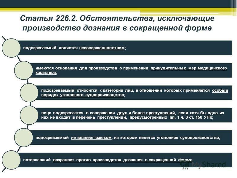 Статья 226.2. Обстоятельства, исключающие производство дознания в сокращенной форме подозреваемый является несовершеннолетним; имеются основания для производства о применении принудительных мер медицинского характера; подозреваемый относится к катего