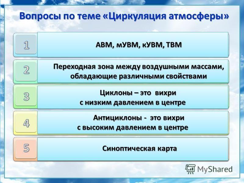 Какие постоянные ветры действуют на территории Казахстана? Что такое атмосферный фронт? Что такое циклон? Что такое антициклон? Какая карта используется для составления прогноза погоды? АВМ, мУВМ, кУВМ, ТВМ Переходная зона между воздушными массами, о