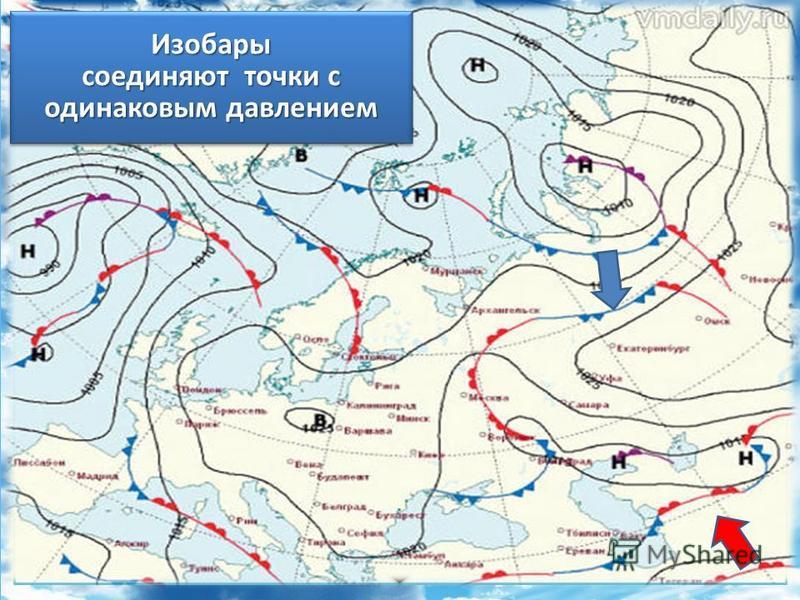 Воздушные массы Постоянные ветры Циклоны и антициклоны Атмосферные фронты СИНОПТИЧЕСКАЯ КАРТА СИНОПТИЧЕСКАЯ КАРТАИзобары соединяют точки с одинаковым давлением Изобары