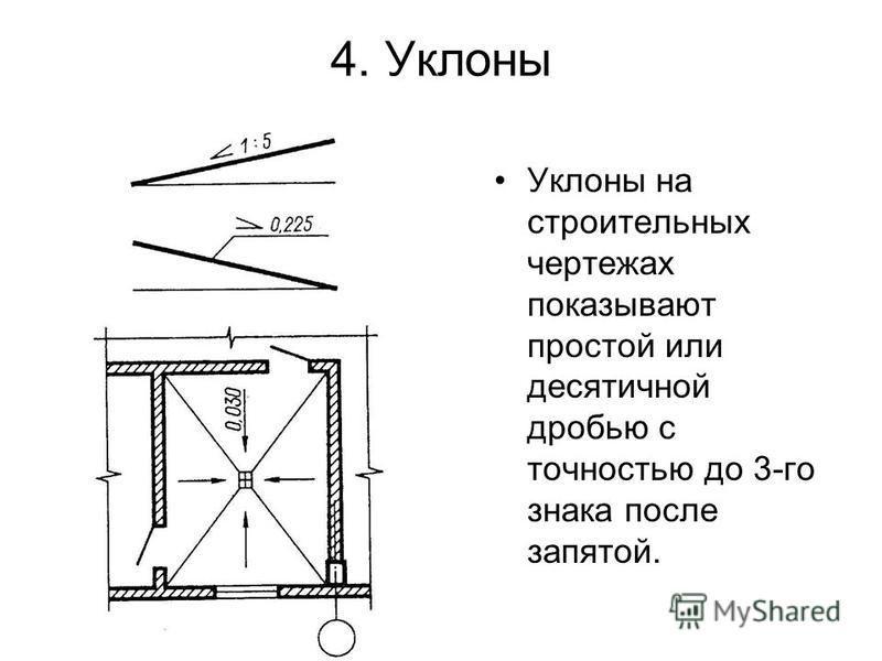 4. Уклоны Уклоны на строительных чертежах показывают простой или десятичной дробью с точностью до 3-го знака после запятой.