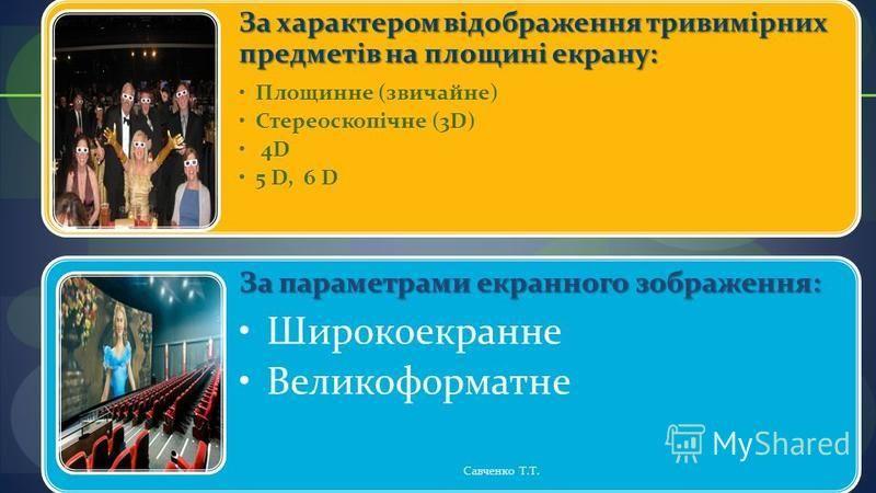 За характером відображення тривимірних предметів на площині екрану: Площинне (звичайне) Стереоскопічне (3D) 4D 5 D, 6 D За параметрами екранного зображення: Широкоекранне Великоформатне Савченко Т.Т.