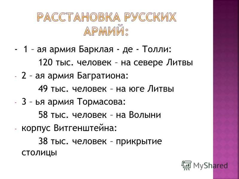 - 1 – ая армия Барклая - де - Толли: 120 тыс. человек – на севере Литвы - 2 – ая армия Багратиона: 49 тыс. человек – на юге Литвы - 3 – ья армия Тормасова: 58 тыс. человек – на Волыни - корпус Витгенштейна: 38 тыс. человек – прикрытие столицы