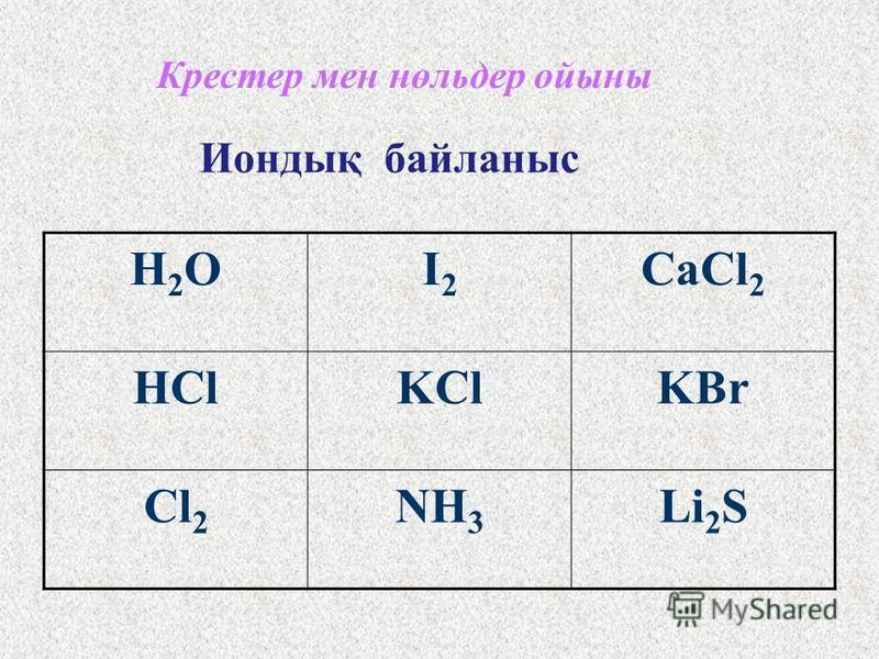 Заттардың формуласы Химиялық байл. типі А) I2 1) КПБ Б) ZnSO4 2) КПСБ В) К2S 3) ИБ, КПБ Г) Н2О 4) СБ 5) ИБ 6) КПСБ, КПБ Заттардың формуласы мен химиялық байланыстың арасындағы сәйкестікті көрсетіңдер.