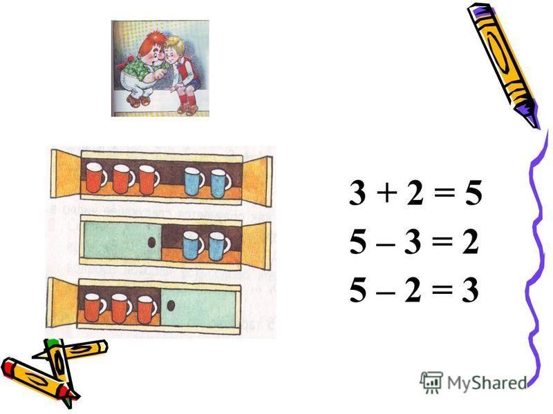 3 + 2 = 5 5 – 3 = 2 5 – 2 = 3