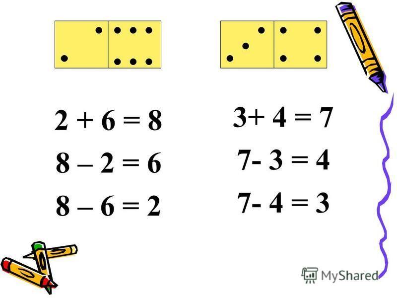 2 + 6 = 8 8 – 2 = 6 8 – 6 = 2 3+ 4 = 7 7- 3 = 4 7- 4 = 3