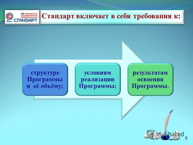 структуре Программы и её объёму; условиям реализации Программы; результатам освоения Программы. Стандарт включает в себя требования к: 5