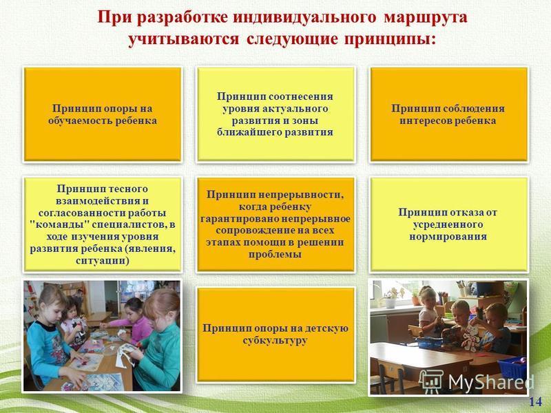 При разработке индивидуального маршрута учитываются следующие принципы: 14