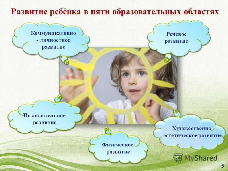 Речевое развитие Физическое развитие Познавательное развитие Коммуникативно - личностное развитие Художественно- эстетическое развитие Развитие ребёнка в пяти образовательных областях 5