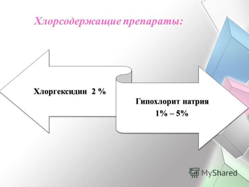Хлорсодержащие препараты: Хлоргексидин 2 % Гипохлорит натрия 1% – 5%