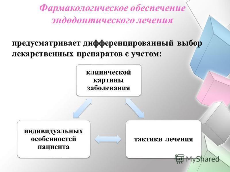 предусматривает дифференцированный выбор лекарственных препаратов с учетом: Фармакологическое обеспечение эндодонтического лечения клинической картины заболевания тактики лечения индивидуальных особенностей пациента
