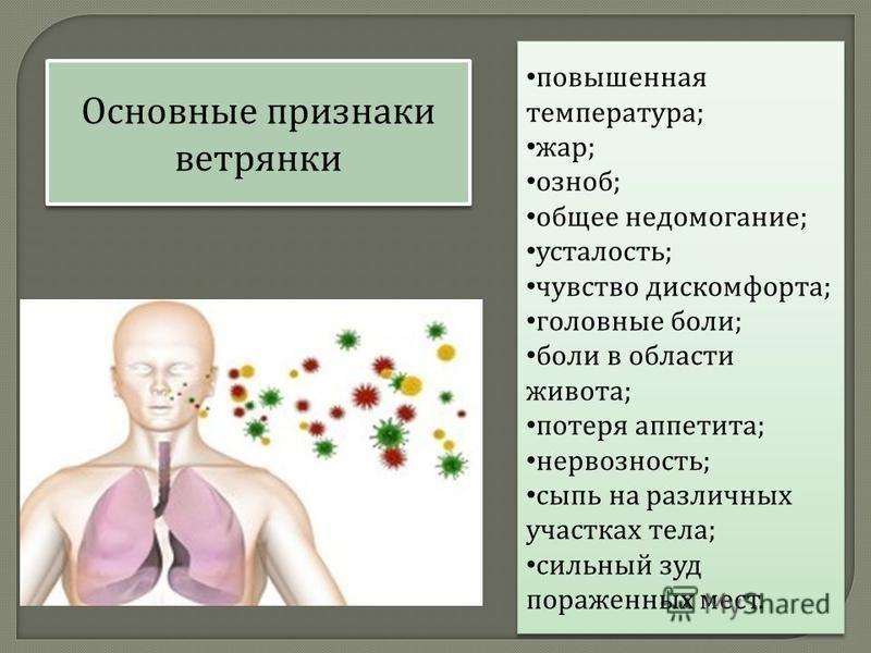 повышенная температура ; жар ; озноб ; общее недомогание ; усталость ; чувство дискомфорта ; головные боли ; боли в области живота ; потеря аппетита ; нервозность ; сыпь на различных участках тела ; сильный зуд пораженных мест. повышенная температура