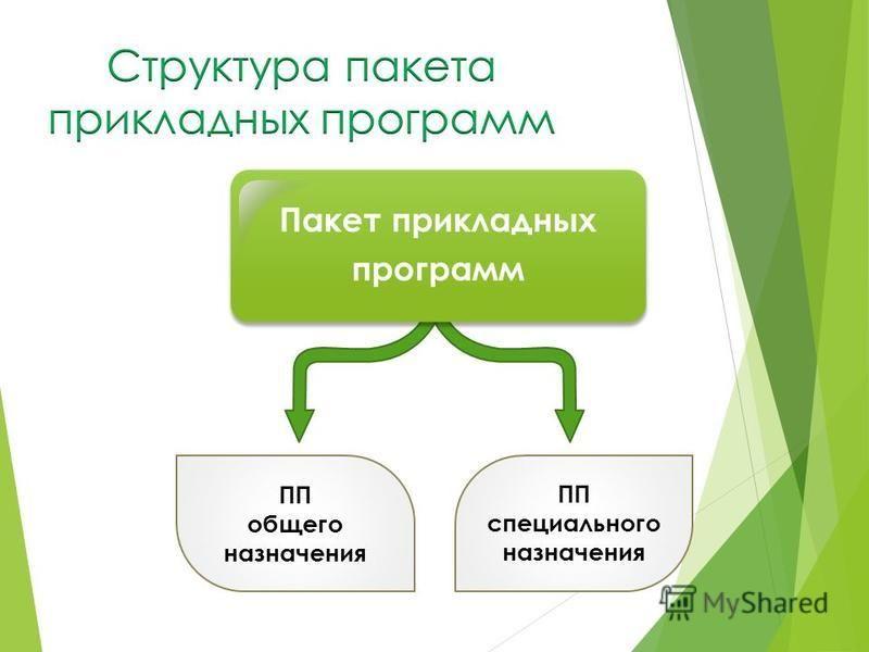 Пакет прикладных программ ПП общего назначения ПП специального назначения