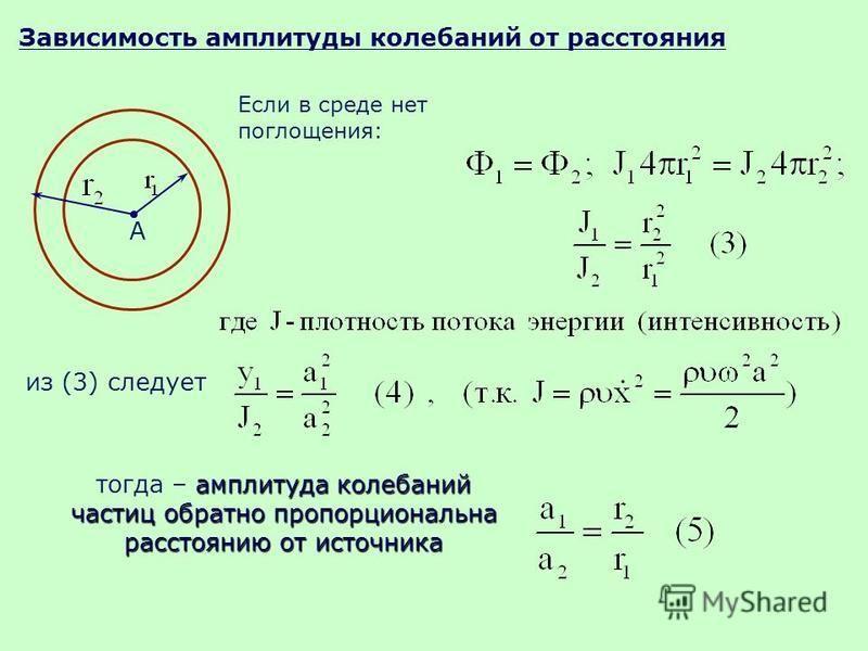 Зависимость амплитуды калебаний от расстояния А Если в среде нет поглощения: из (3) следует амплитуда калебаний частиц обратно пропорциональна расстоянию от источника тогда – амплитуда калебаний частиц обратно пропорциональна расстоянию от источника
