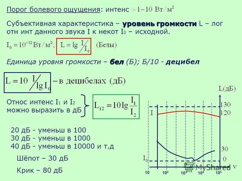 Порог болевого ощущения: интенс уровень громкости Субъективная характеристика – уровень громкости L – лог отн инт данного звука I к некот I 0 – исходной. бел Единица уровня громкости – бел (Б); Б/10 - децибел Относ интенс I 1 и I 2 можно выразить в д