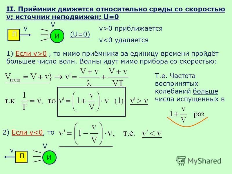 II. Приёмник движется относительно среды со скоростью v; источник неподвижен; U=0 П И v V (U=0) v>0 приближается v<0 удаляется 1) Если v>0, то мимо приёмника за единицу времени пройдёт большее число волн. Волны идут мимо прибора со скоростью: Т.е. Ча