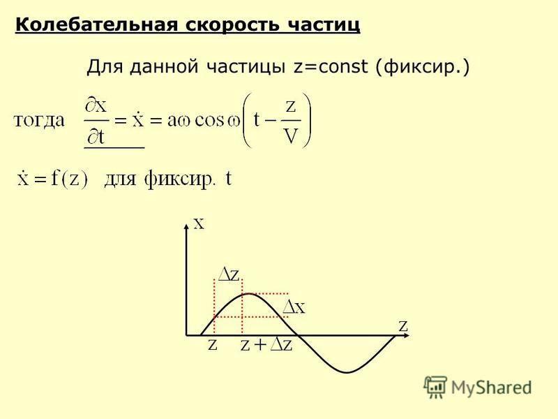 Колебательная скорость частиц Для данной частицы z=const (фиксир.)
