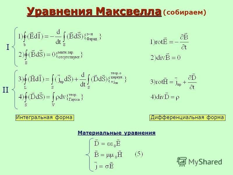 Уравнения Максвелла Уравнения Максвелла (собираем) I II Интегральная форма Дифференциальная форма Материальные уравнения