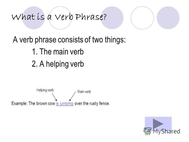 Got a Verb Phrase? An interactive lesson plan By Karen Peterson English Teacher Charlevoix High School