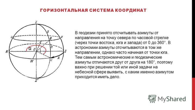 ГОРИЗОНТАЛЬНАЯ СИСТЕМА КООРДИНАТ В геодезии принято отсчитывать азимуты от направления на точку севера по часовой стрелке (через точки востока, юга и запада) от 0 до 360°. В астрономии азимуты отсчитываются в том же направлении, однако часто начиная