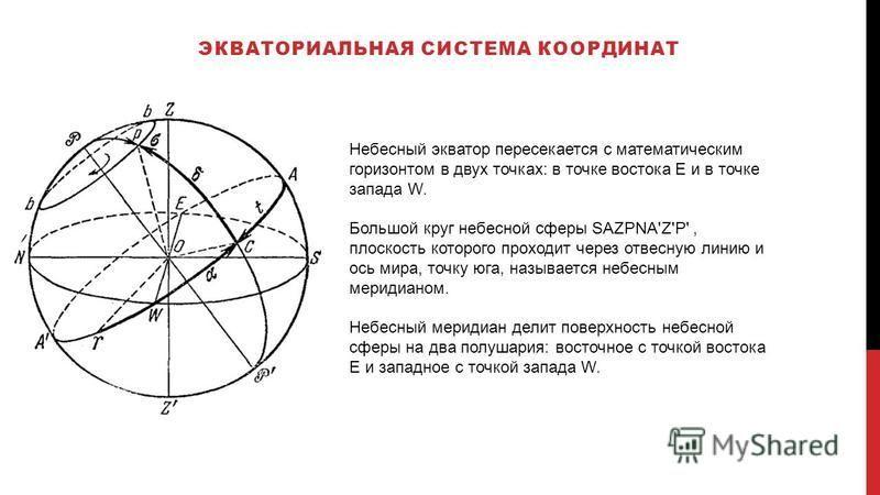ЭКВАТОРИАЛЬНАЯ СИСТЕМА КООРДИНАТ Небесный экватор пересекается с математическим горизонтом в двух точках: в точке востока E и в точке запада W. Большой круг небесной сферы SAZPNA'Z'P', плоскость которого проходит через отвесную линию и ось мира, точк