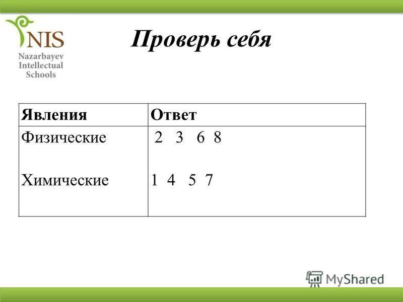 Проверь себя Явления Ответ Физические Химические 2 3 6 8 1 4 5 7