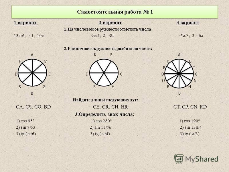 Самостоятельная работа 1 1 вариант 2 вариант 3 вариант 1. На числовой окружности отметить числа: 13π/6; - 1; 10π 9π/4; 2; -8π -5π/3; 3; 6π 2. Единичная окружность разбита на части: A K E A F M K E P T D C D C D C O N S G R H R H B B Найдите длины сле