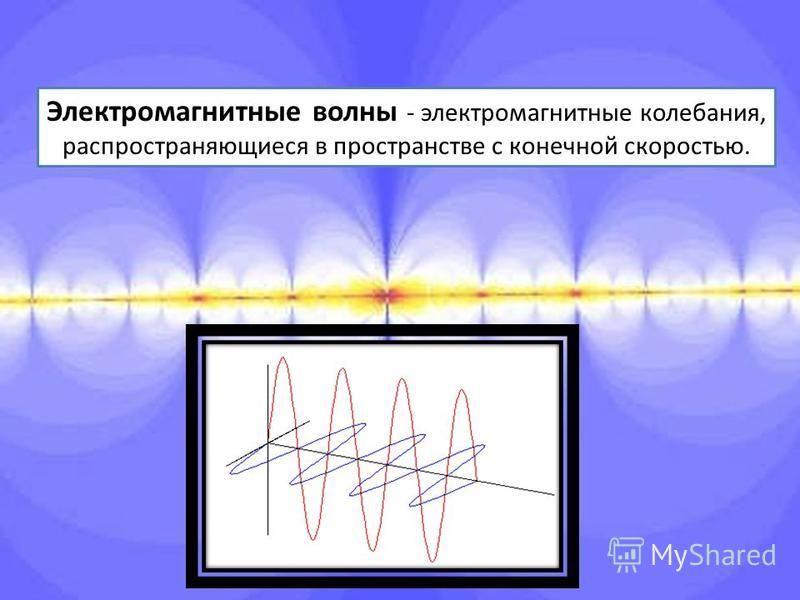 Электромагнитные волны - электромагнитные колебания, распространяющиеся в пространстве с конечной скоростью.